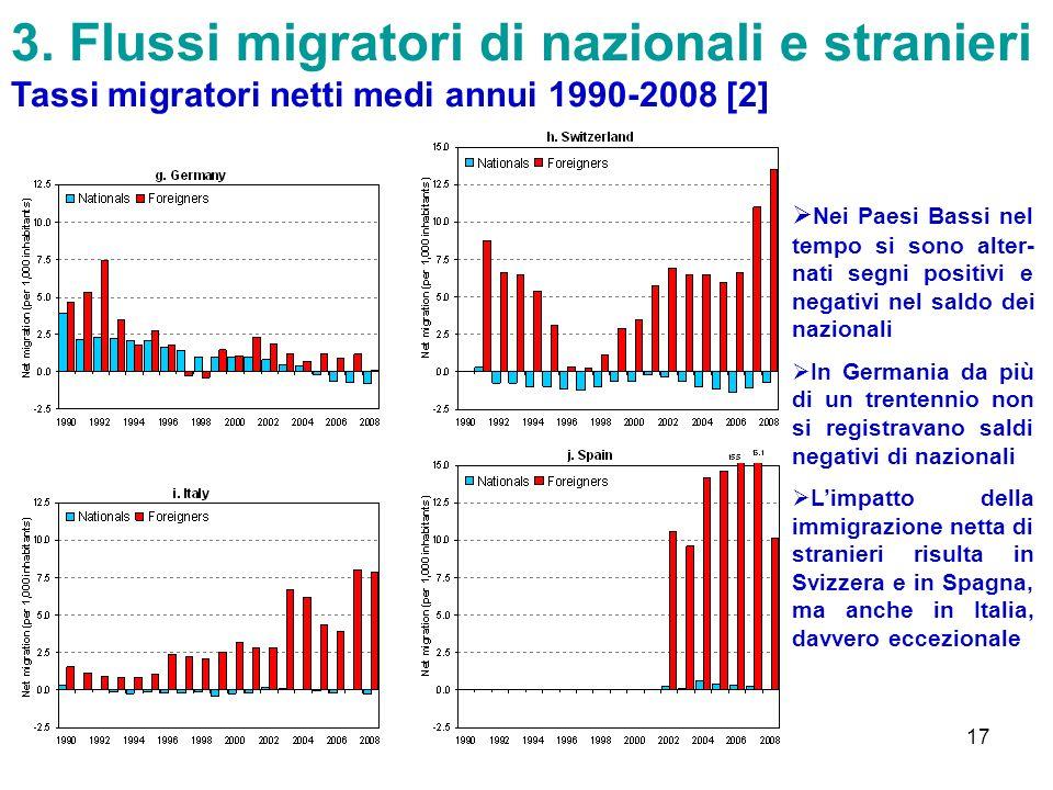 3. Flussi migratori di nazionali e stranieri Tassi migratori netti medi annui 1990-2008 [2]